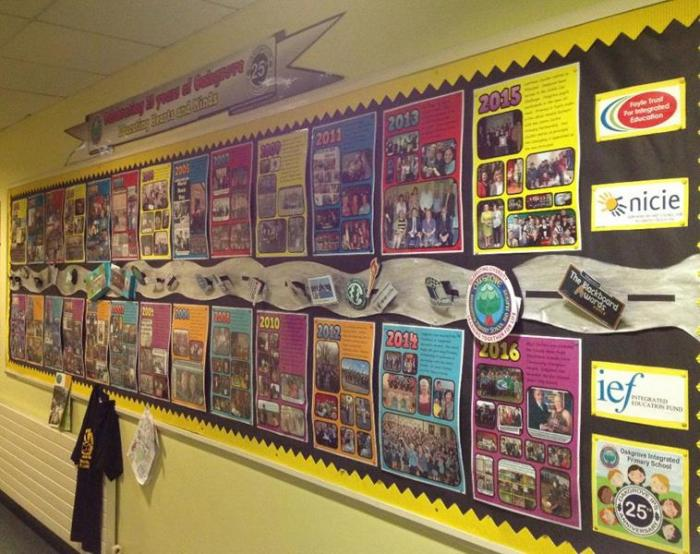 Time line of 25 Years at Oakgrove